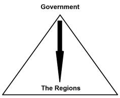 gov-down